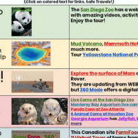 30 Virtual Field Trips with Links