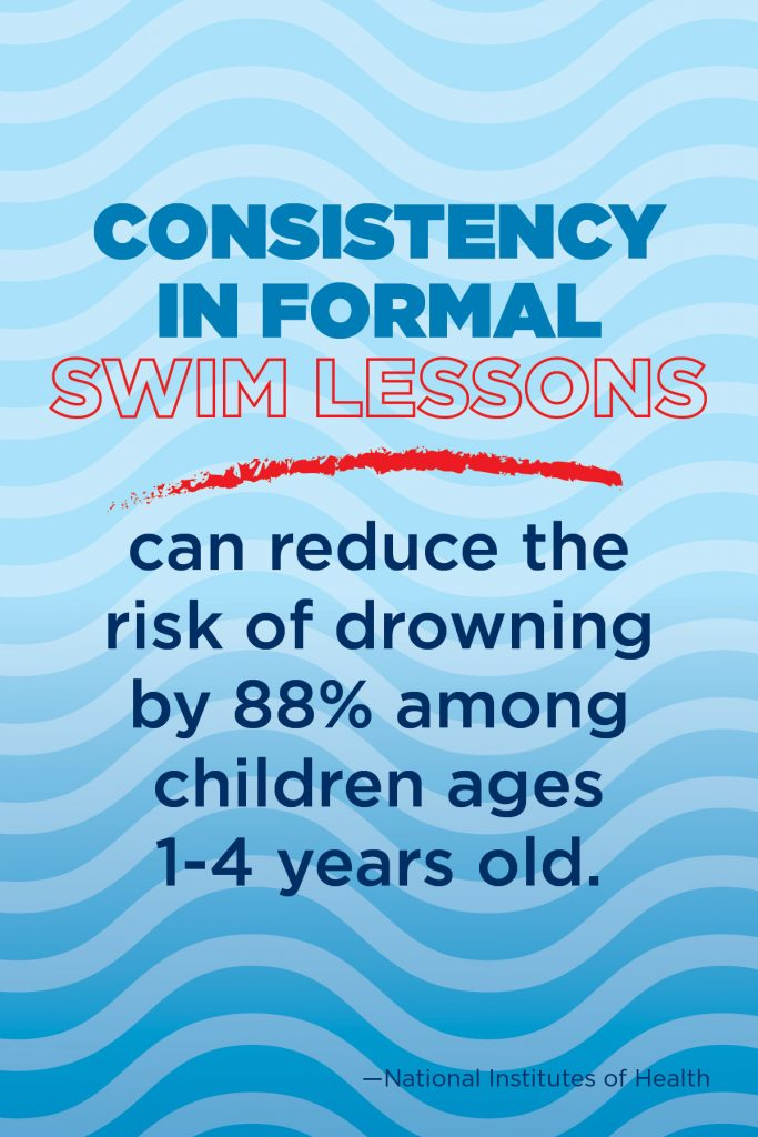 Consistency in Swim Lessons is Important